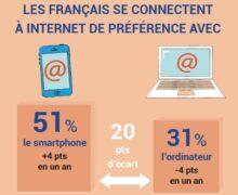 La sécurité informatique sur mobile : où en sommes-nous ?